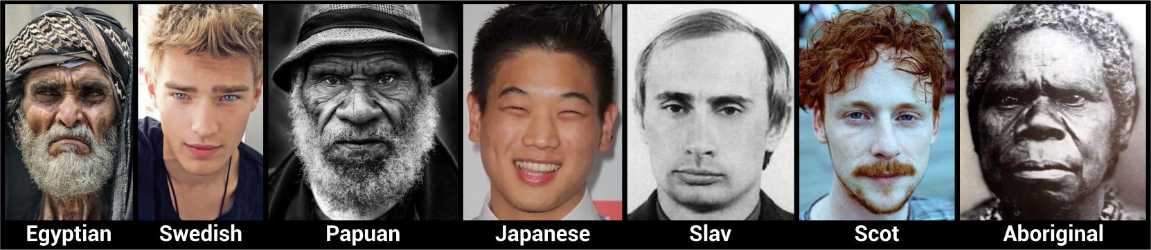 Different Races