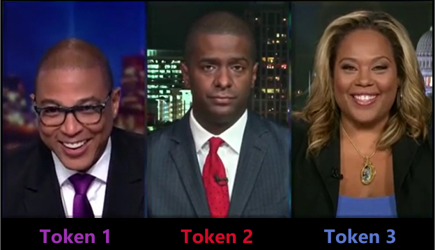 CNN tokens