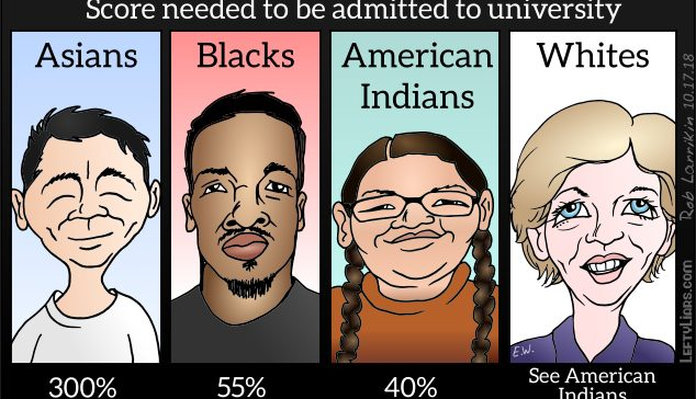 Racist University Admission Scores