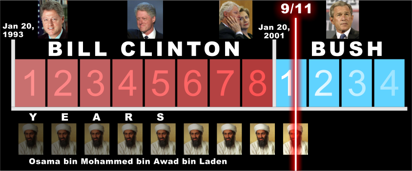 Clinton caused 9/11