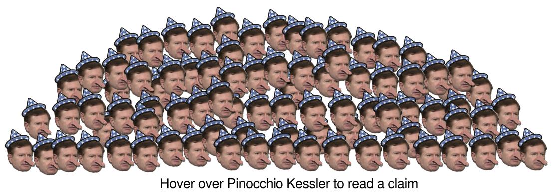 Pinocchio Gleen Kessler