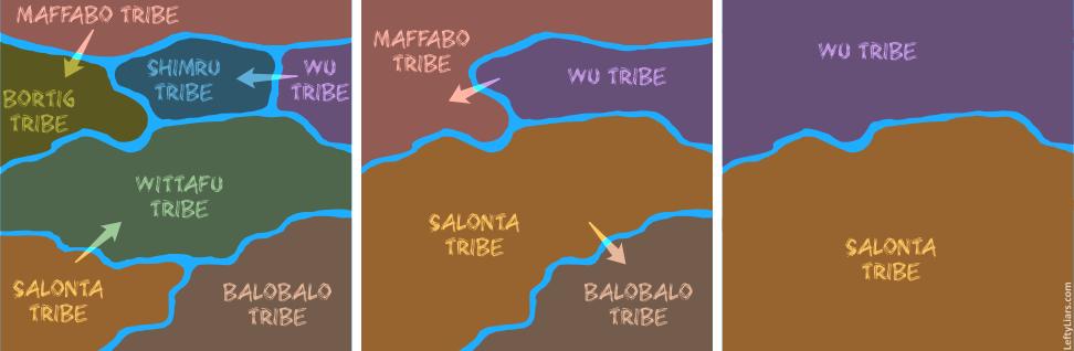 Tribal possession