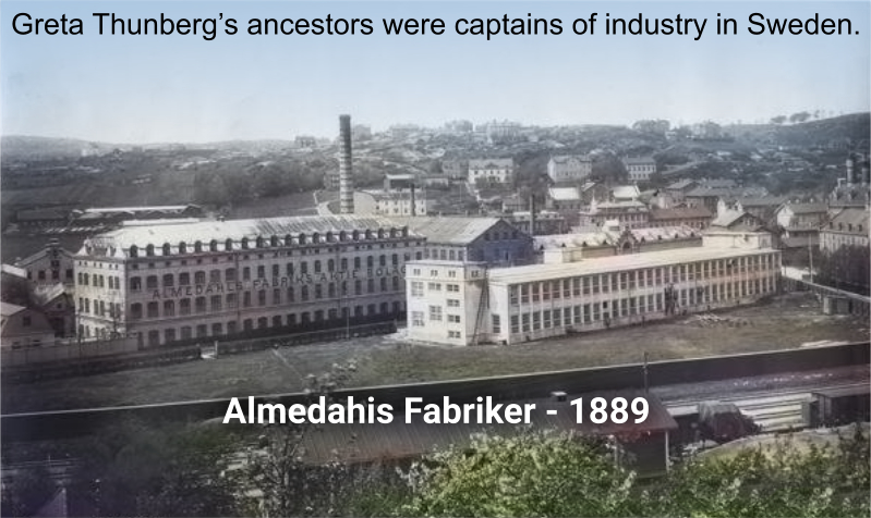 Almedahis Fabriker